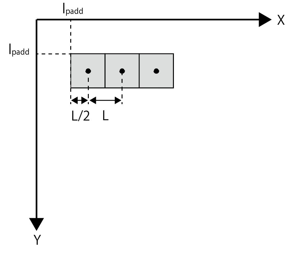 座標系の図です。正方形の中心座標の求め方を図示しています。